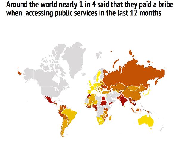 GCB Index
